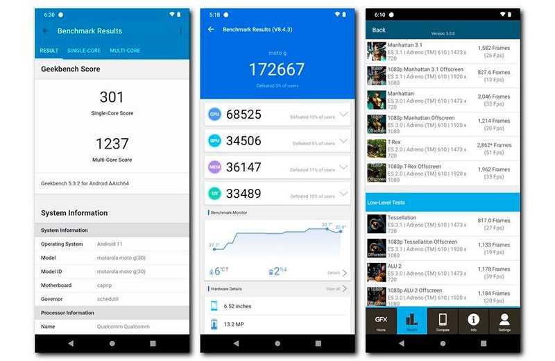 Motorola Moto G30 тестирование