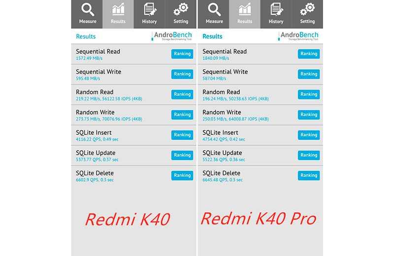 Тест Redmi K40