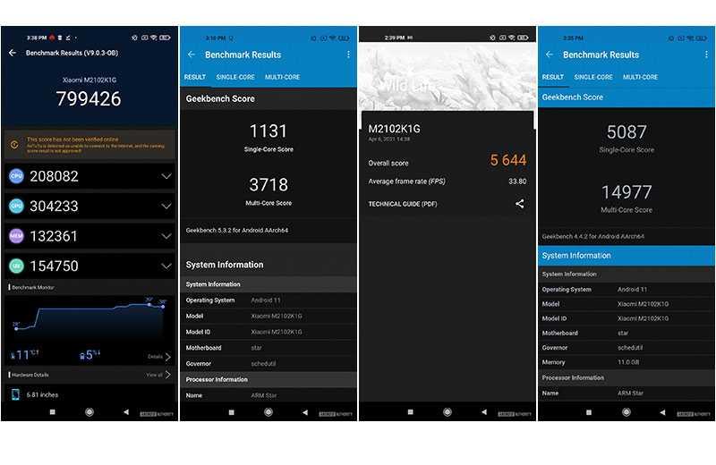 Тесты Xiaomi Mi 11 Ultra
