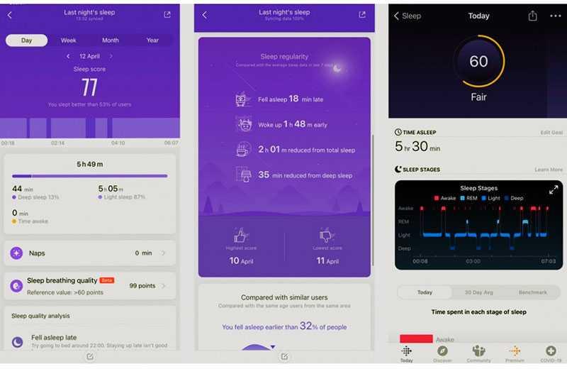 Мониторинг сна в Xiaomi Mi Band 6