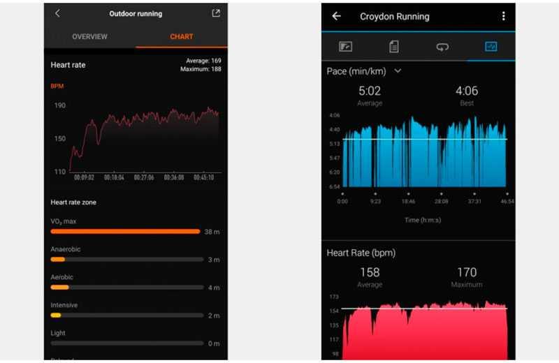 Xiaomi Mi Band 6 отслеживание тренировок