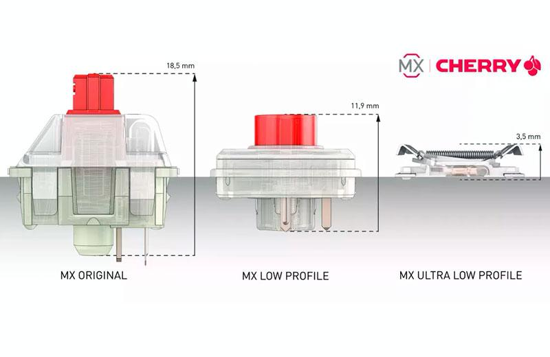 Переключатели Cherry MX Ultra Low Profile